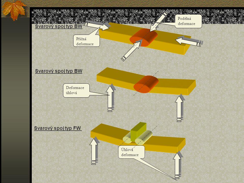 Podélná deformace Příčná deformace Deformace úhlová Úhlová deformace Svarový spoj typ BW Svarový spoj typ FW Svarový spoj typ BW