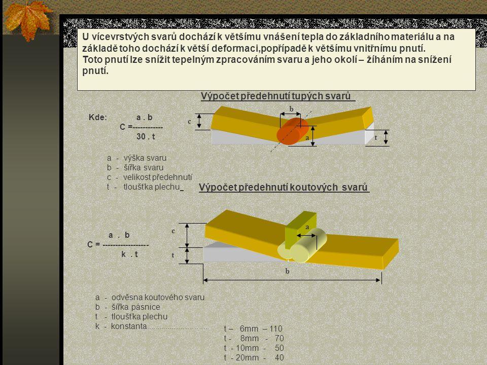 1 Svar jednovrstvý 2 Svar dvouvrstvý 3 Svar třívrstvý 4 Vliv vícevrstvých svarů na úhlovou deformaci.