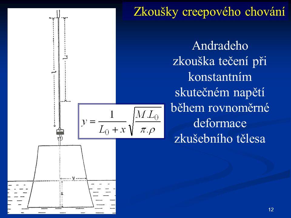 12 Andradeho zkouška tečení při konstantním skutečném napětí během rovnoměrné deformace zkušebního tělesa Zkoušky creepového chování