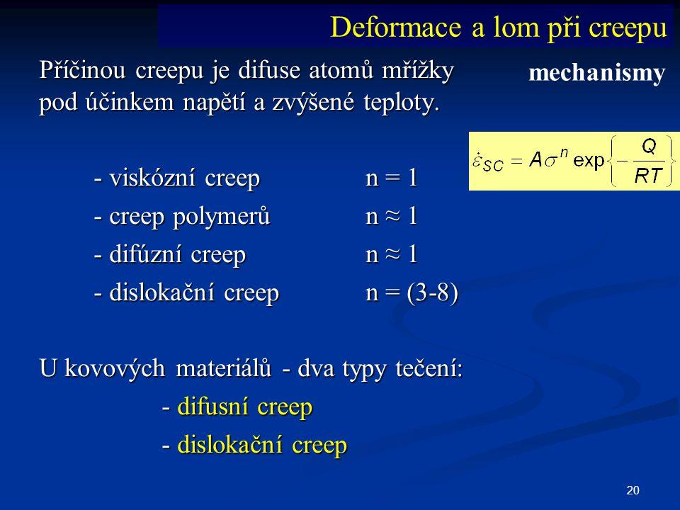 20 Příčinou creepu je difuse atomů mřížky pod účinkem napětí a zvýšené teploty. - viskózní creepn = 1 - viskózní creepn = 1 - creep polymerůn ≈ 1 - cr