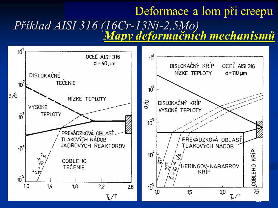 26 Příklad AISI 316 (16Cr-13Ni-2,5Mo) Mapy deformačních mechanismů Deformace a lom při creepu