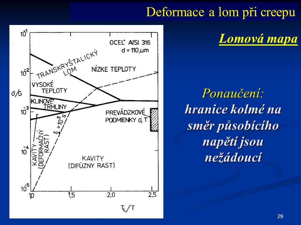 29 Ponaučení: hranice kolmé na směr působícího napětí jsou nežádoucí Deformace a lom při creepu Lomová mapa