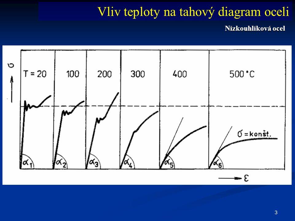 4  do 350°C – postupně mizí výrazná mez kluzu – hodnota R e klesá – deformace pohybem dislokací  nad 350°C – zaniká výrazná mez kluzu – tvar tahového diagramu výrazně ovlivňuje jak teplota, tak i rychlost zatěžování – deformace difusí atomů – dochází k jevu označovanému jako tečení - creep Vliv teploty na tahový diagram oceli Nízkouhlíková ocel