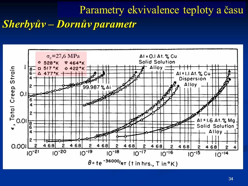 34 Sherbyův – Dornův parametr Parametry ekvivalence teploty a času σ c =27,6 MPa