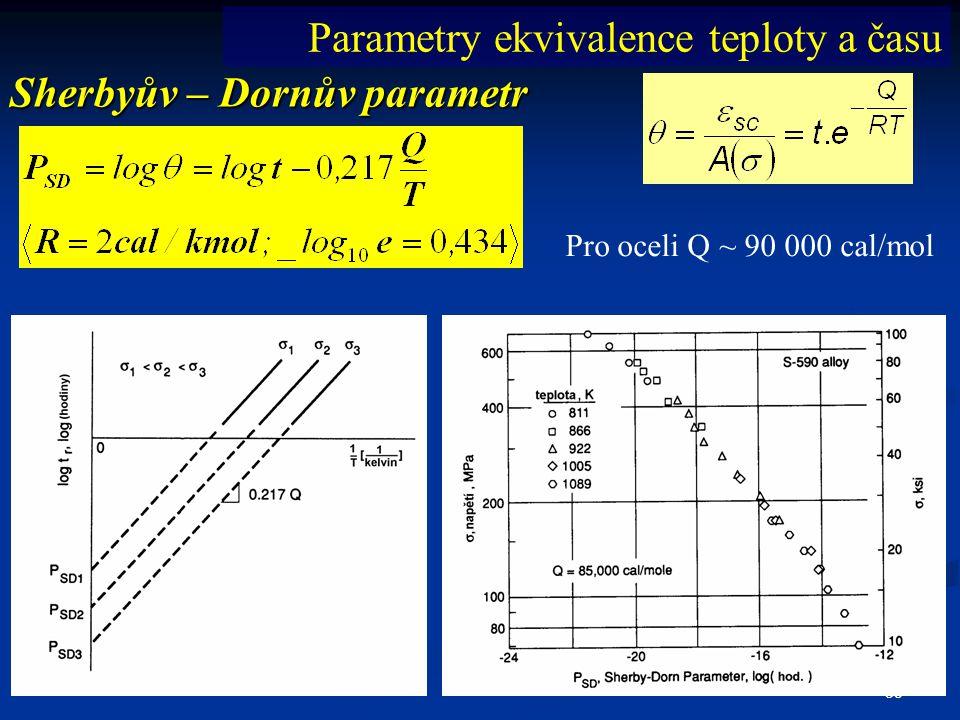 35 Potřebná znalost aspoň jedné dvojice bodů Pro oceli Q ~ 90 000 cal/mol Sherbyův – Dornův parametr Parametry ekvivalence teploty a času