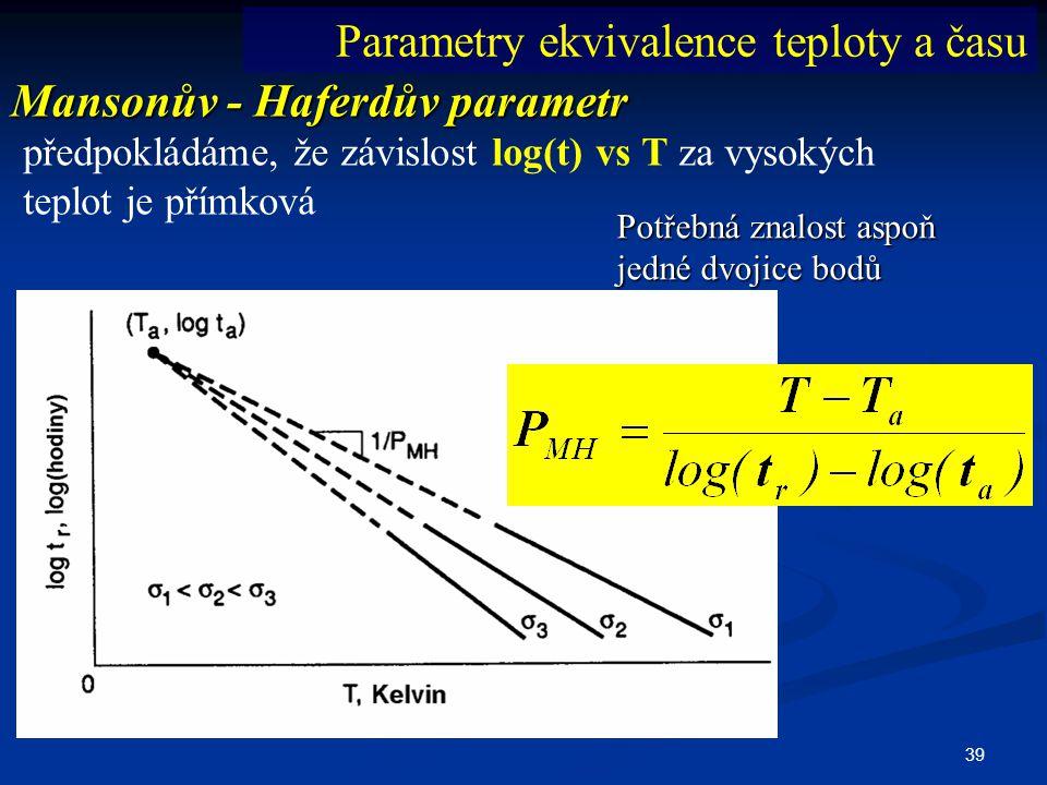 39 předpokládáme, že závislost log(t) vs T za vysokých teplot je přímková Mansonův - Haferdův parametr Parametry ekvivalence teploty a času Potřebná z