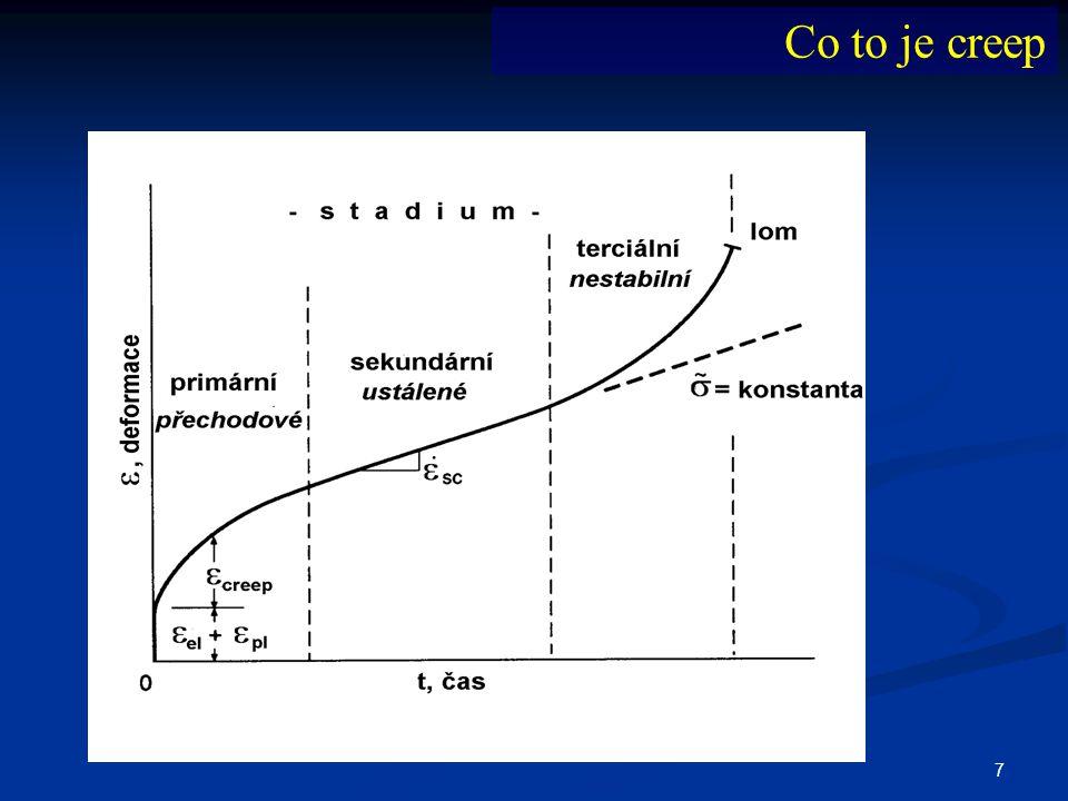 8 předpokládaná životnost součásti za zvýšených teplot je 100 000 h = 11 let, v laboratoři se provádí zkoušky asi 10% životnosti tj.
