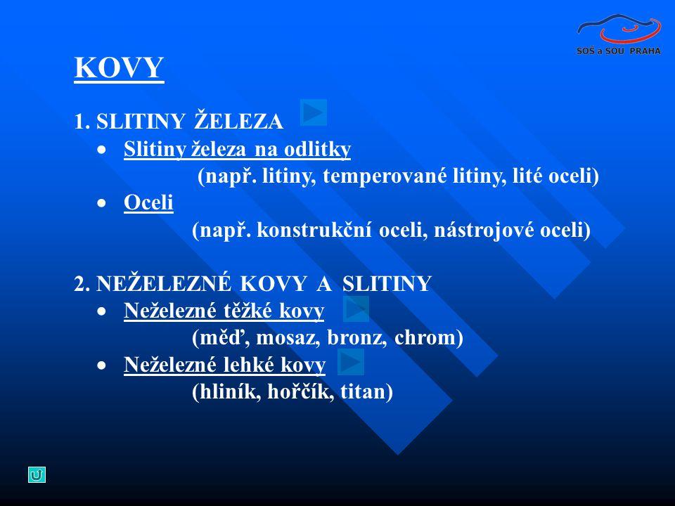 KOVY 1.SLITINY ŽELEZA  Slitiny železa na odlitky (např.