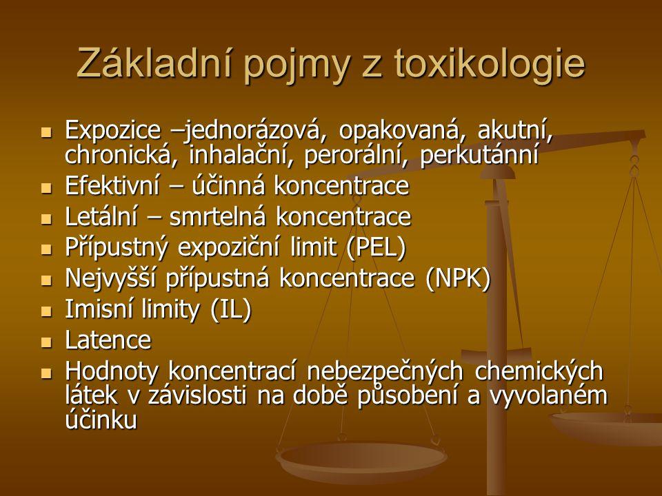 Základní pojmy z toxikologie  Expozice –jednorázová, opakovaná, akutní, chronická, inhalační, perorální, perkutánní  Efektivní – účinná koncentrace  Letální – smrtelná koncentrace  Přípustný expoziční limit (PEL)  Nejvyšší přípustná koncentrace (NPK)  Imisní limity (IL)  Latence  Hodnoty koncentrací nebezpečných chemických látek v závislosti na době působení a vyvolaném účinku