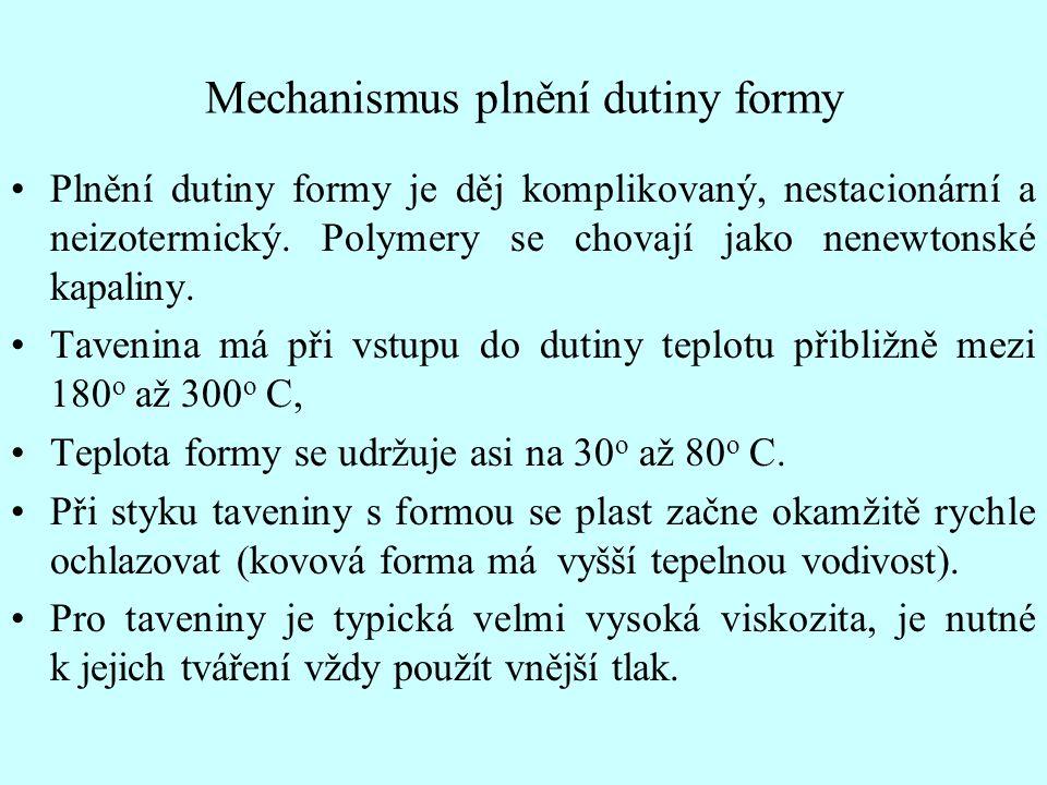 Mechanismus plnění dutiny formy •Plnění dutiny formy je děj komplikovaný, nestacionární a neizotermický.