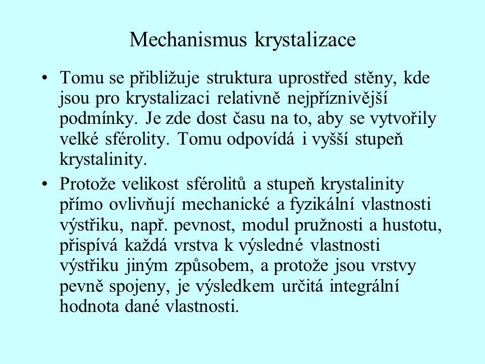 Mechanismus krystalizace •Tomu se přibližuje struktura uprostřed stěny, kde jsou pro krystalizaci relativně nejpříznivější podmínky.