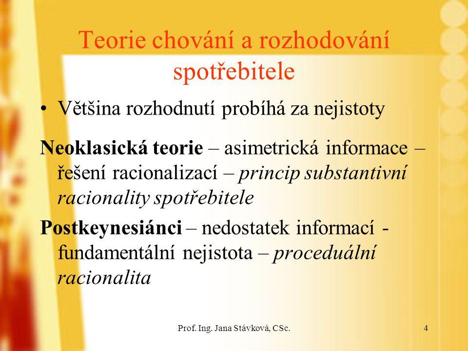 Prof.Ing. Jana Stávková, CSc.15 1.–3.