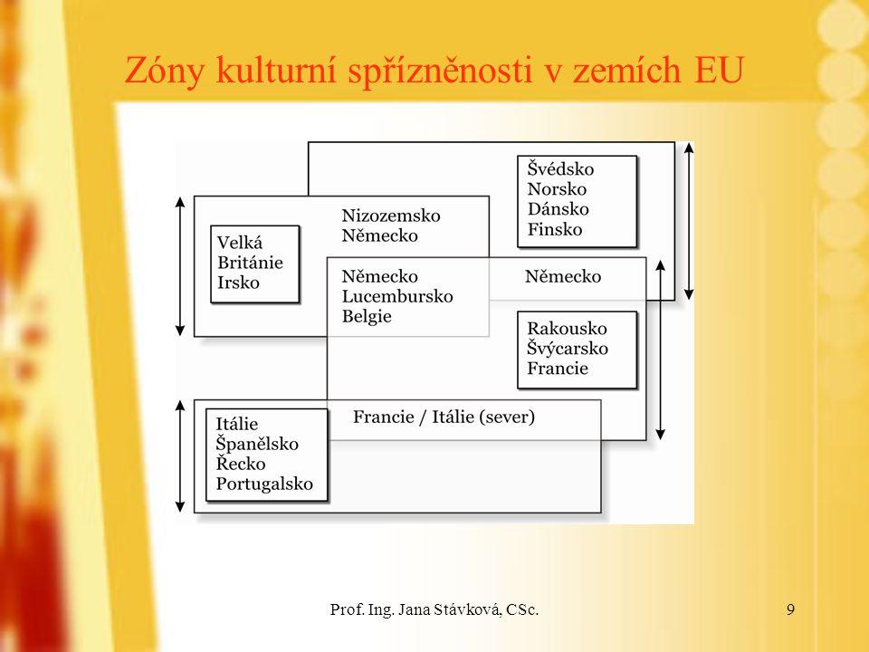 Prof. Ing. Jana Stávková, CSc.9 Zóny kulturní spřízněnosti v zemích EU
