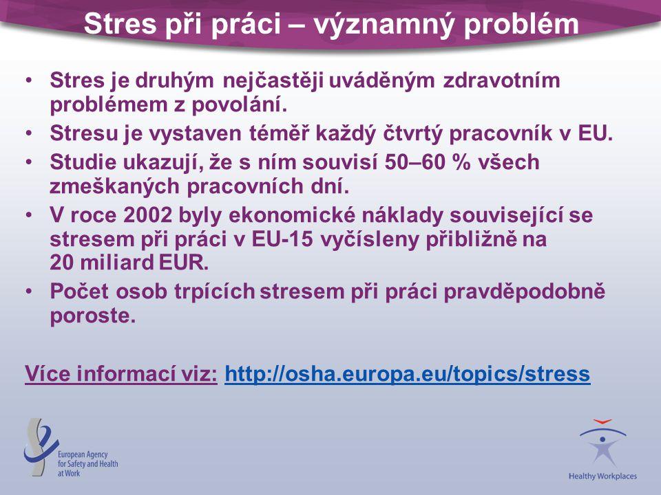 Stres při práci – významný problém •Stres je druhým nejčastěji uváděným zdravotním problémem z povolání.