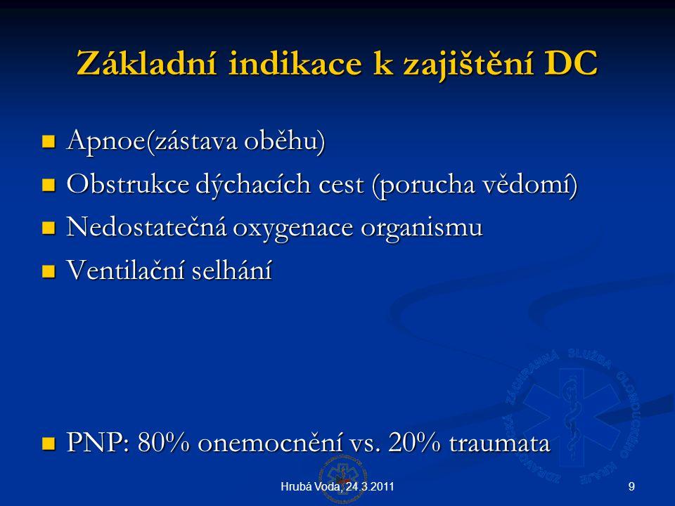9Hrubá Voda, 24.3.2011 Základní indikace k zajištění DC  Apnoe(zástava oběhu)  Obstrukce dýchacích cest (porucha vědomí)  Nedostatečná oxygenace or