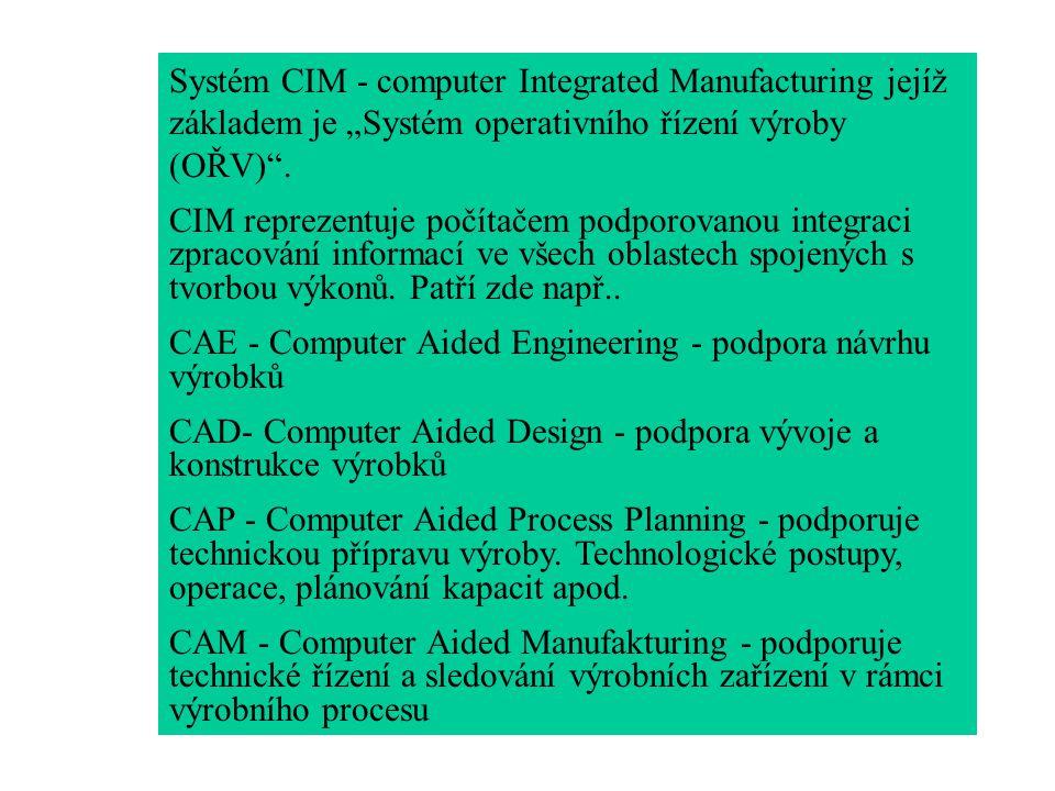 """Systém CIM - computer Integrated Manufacturing jejíž základem je """"Systém operativního řízení výroby (OŘV)"""". CIM reprezentuje počítačem podporovanou in"""