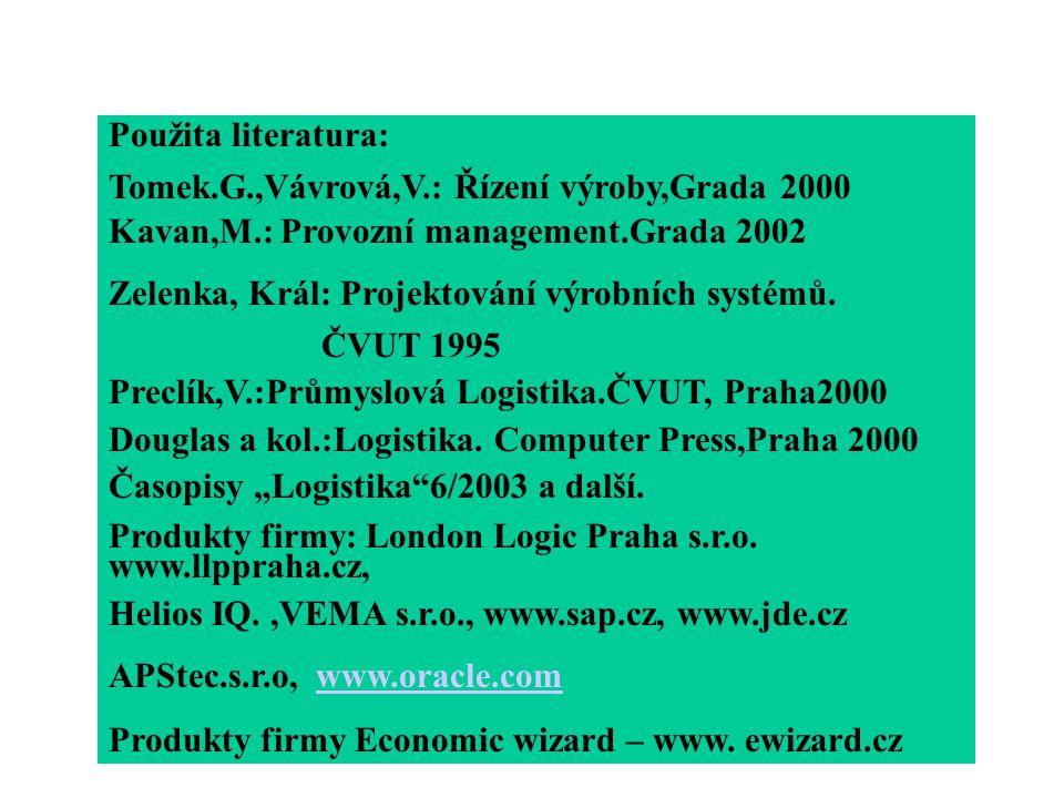 Použita literatura: Tomek.G.,Vávrová,V.: Řízení výroby,Grada 2000 Kavan,M.: Provozní management.Grada 2002 Zelenka, Král: Projektování výrobních systé