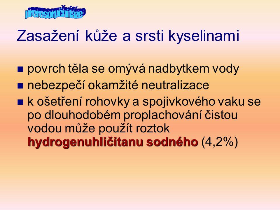 Vyvolání zvracení  Ipecacuanhae sirup  Peroxid vodíku 3%  Apomorfin  Xylazin