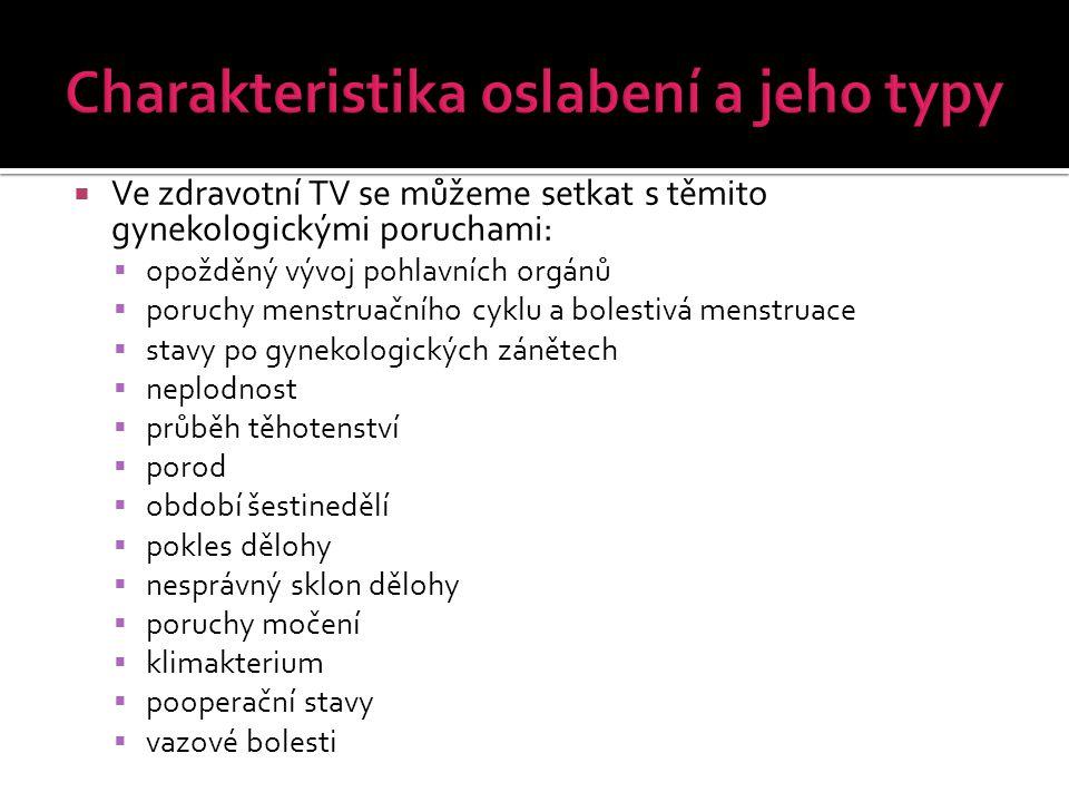  Ve zdravotní TV se můžeme setkat s těmito gynekologickými poruchami:  opožděný vývoj pohlavních orgánů  poruchy menstruačního cyklu a bolestivá me