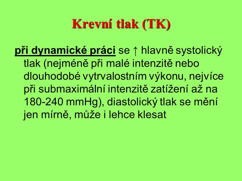 při dynamické práci se ↑ hlavně systolický tlak (nejméně při malé intenzitě nebo dlouhodobé vytrvalostním výkonu, nejvíce při submaximální intenzitě zatížení až na 180-240 mmHg), diastolický tlak se mění jen mírně, může i lehce klesat Krevnítlak (TK) Krevní tlak (TK)