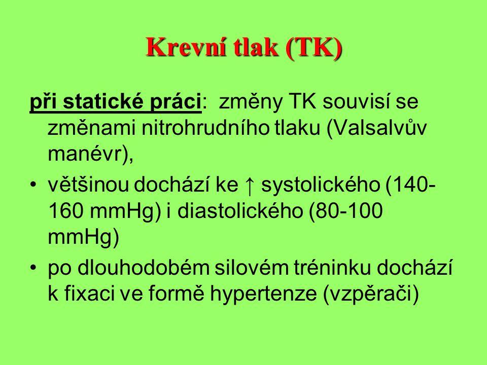 při statické práci: změny TK souvisí se změnami nitrohrudního tlaku (Valsalvův manévr), •většinou dochází ke ↑ systolického (140- 160 mmHg) i diastolického (80-100 mmHg) •po dlouhodobém silovém tréninku dochází k fixaci ve formě hypertenze (vzpěrači) Krevní tlak (TK)