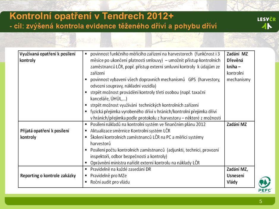 Kontrolní opatření v Tendrech 2012+ - cíl: zvýšená kontrola evidence těženého dříví a pohybu dříví 5