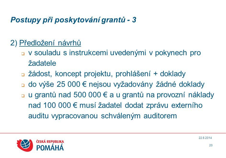 Postupy při poskytování grantů - 3 2) Předložení návrhů  v souladu s instrukcemi uvedenými v pokynech pro žadatele  žádost, koncept projektu, prohlášení + doklady  do výše 25 000 € nejsou vyžadovány žádné doklady  u grantů nad 500 000 € a u grantů na provozní náklady nad 100 000 € musí žadatel dodat zprávu externího auditu vypracovanou schváleným auditorem 20 22.6.2014