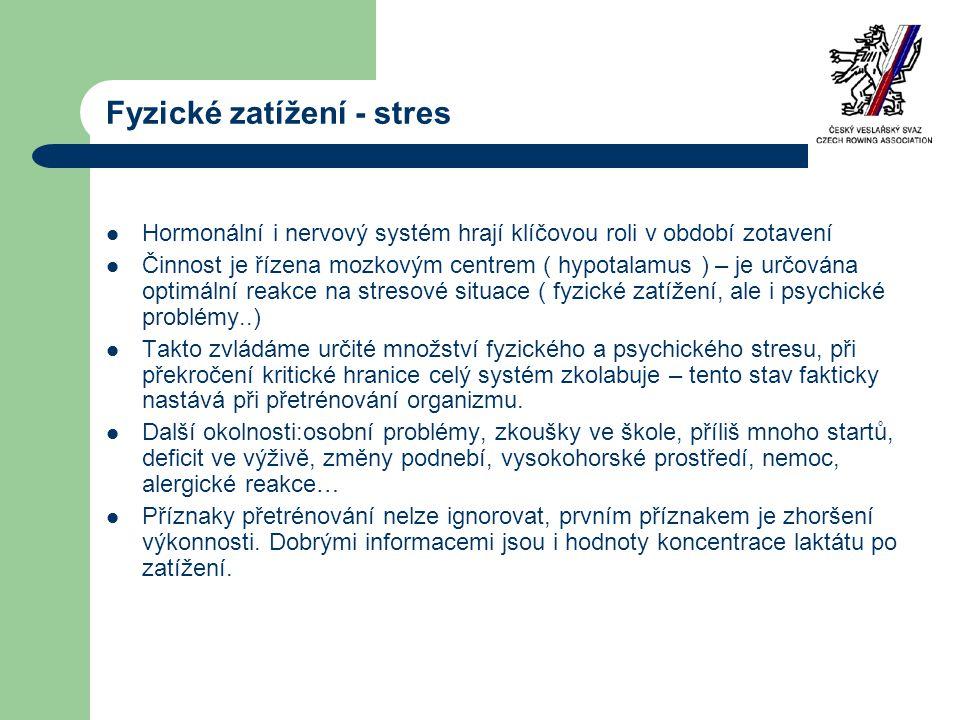 Fyzické zatížení - stres  Hormonální i nervový systém hrají klíčovou roli v období zotavení  Činnost je řízena mozkovým centrem ( hypotalamus ) – je