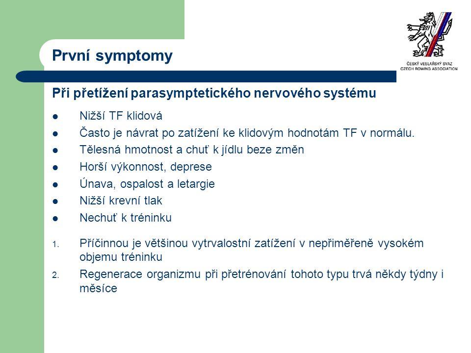 První symptomy  Nižší TF klidová  Často je návrat po zatížení ke klidovým hodnotám TF v normálu.  Tělesná hmotnost a chuť k jídlu beze změn  Horší