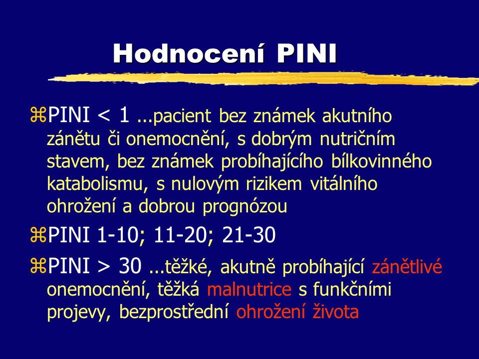 Hodnocení PINI zPINI < 1...pacient bez známek akutního zánětu či onemocnění, s dobrým nutričním stavem, bez známek probíhajícího bílkovinného kataboli