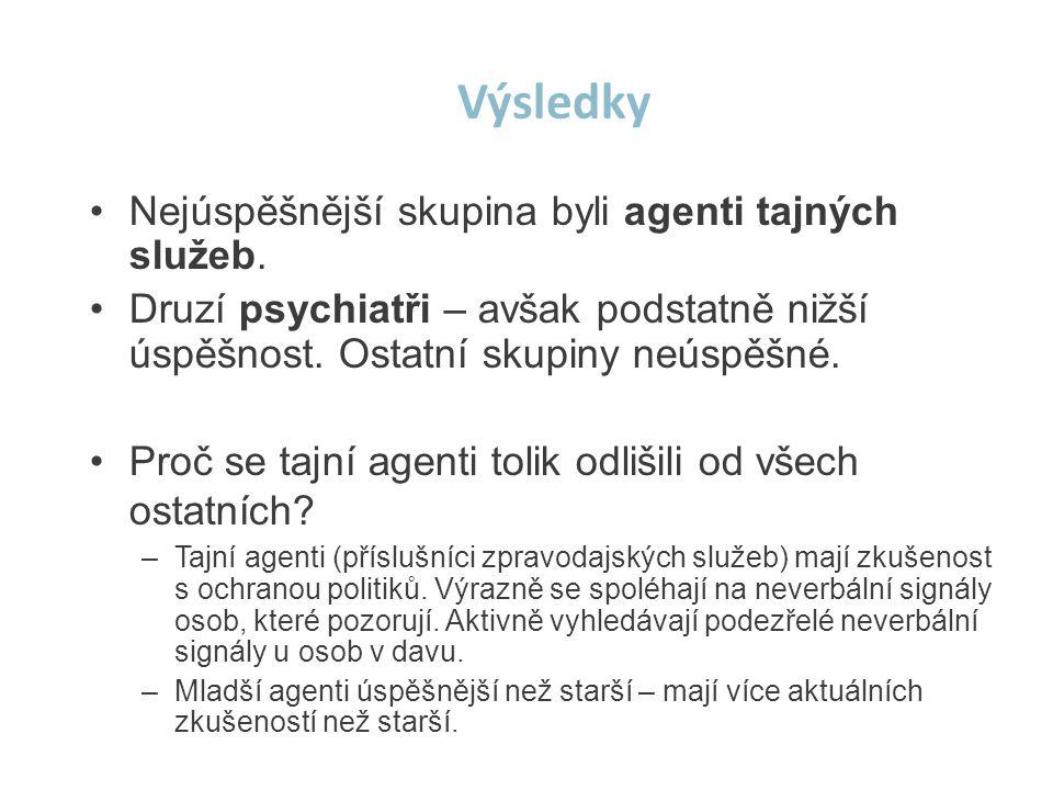 Výsledky •Nejúspěšnější skupina byli agenti tajných služeb.
