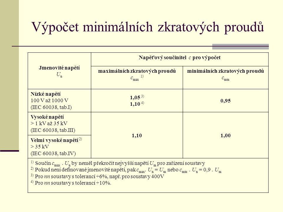 Výpočet minimálních zkratových proudů Jmenovité napětí U n Napěťový součinitel c pro výpočet maximálních zkratových proudů c max 1) minimálních zkrato