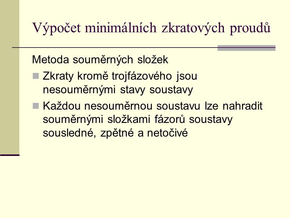 Výpočet minimálních zkratových proudů Metoda souměrných složek  Zkraty kromě trojfázového jsou nesouměrnými stavy soustavy  Každou nesouměrnou soust