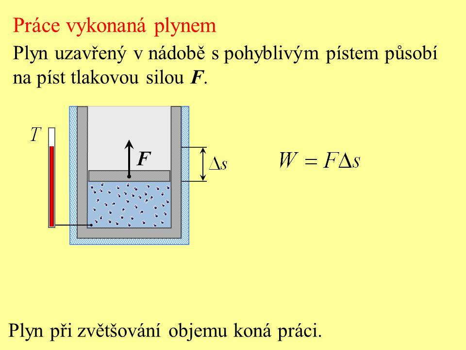 Plyn při zvětšování objemu koná práci. Práce vykonaná plynem Plyn uzavřený v nádobě s pohyblivým pístem působí na píst tlakovou silou F.