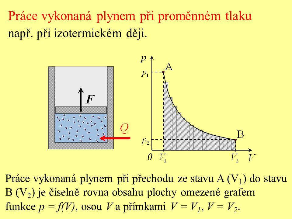Práce vykonaná plynem při přechodu ze stavu A (V 1 ) do stavu B (V 2 ) je číselně rovna obsahu plochy omezené grafem funkce p = f(V), osou V a přímkam