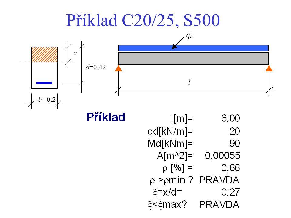 Příklad C20/25, S500 d=0,42 x b=0,2