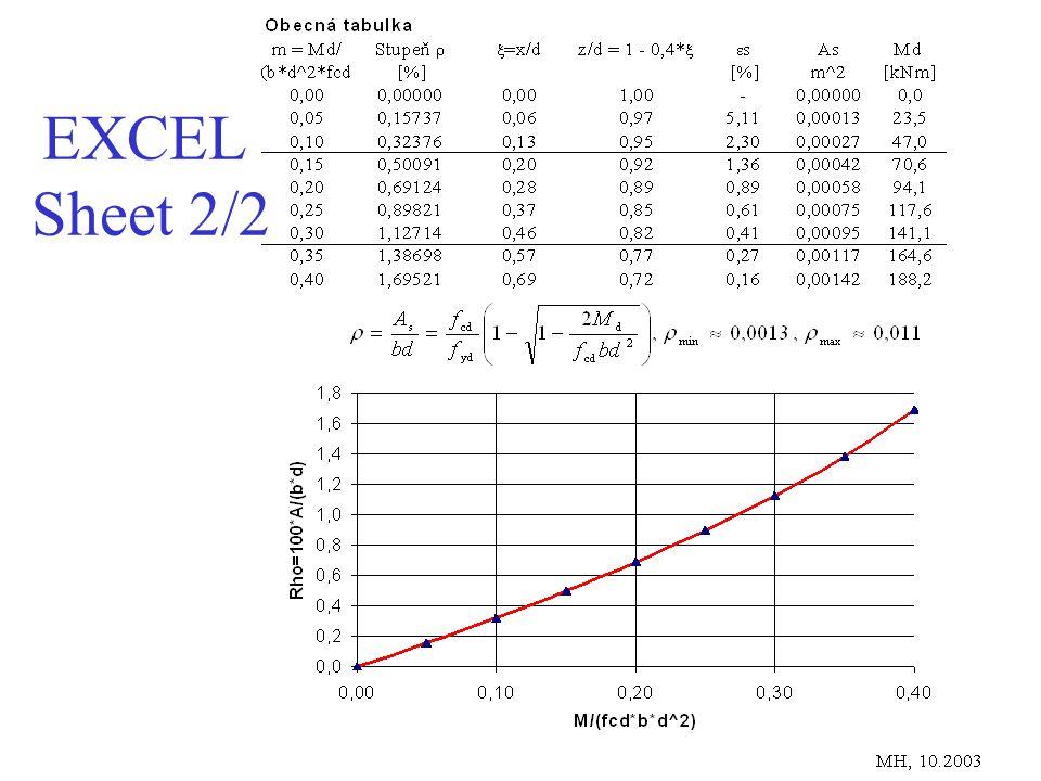 EXCEL Sheet 2/2