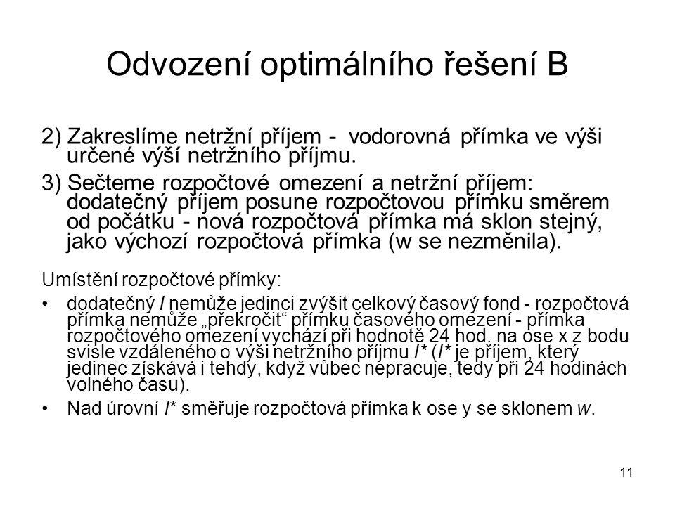 11 Odvození optimálního řešení B 2) Zakreslíme netržní příjem - vodorovná přímka ve výši určené výší netržního příjmu. 3) Sečteme rozpočtové omezení a