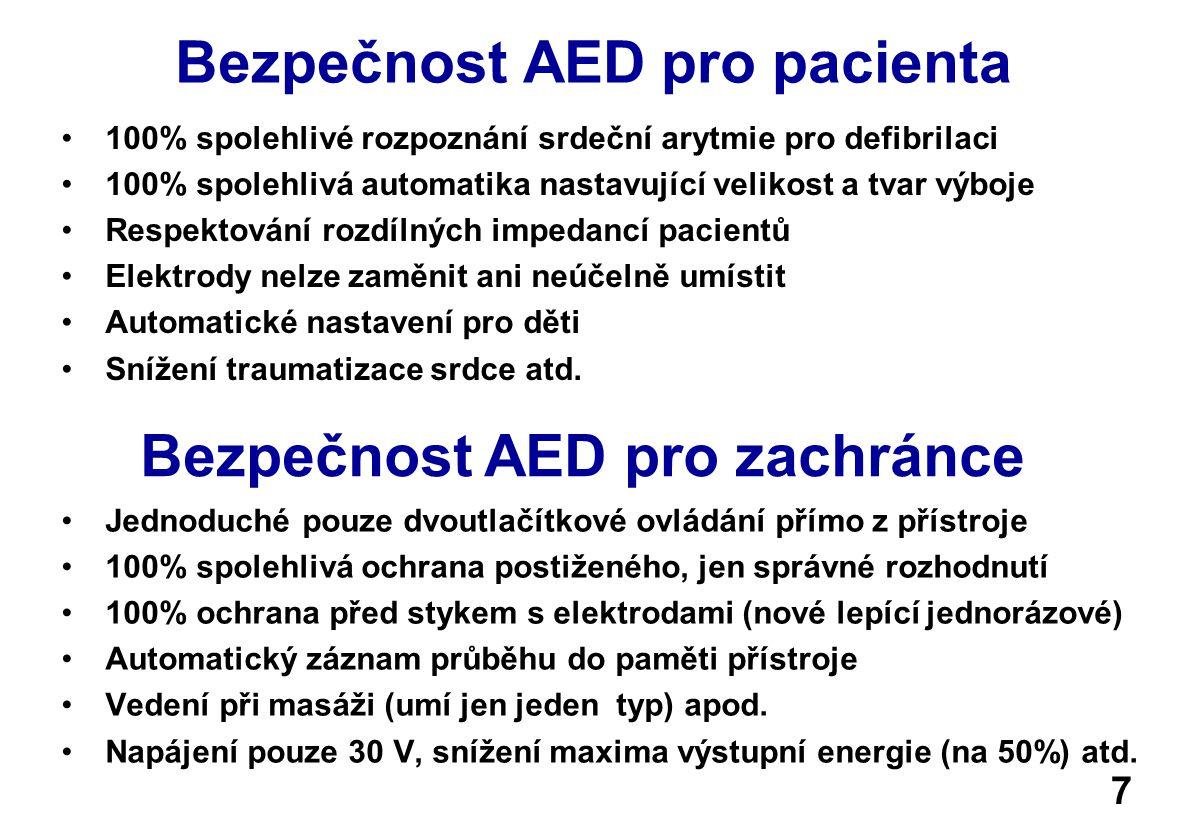 Bezpečnost AED pro pacienta •100% spolehlivé rozpoznání srdeční arytmie pro defibrilaci •100% spolehlivá automatika nastavující velikost a tvar výboje •Respektování rozdílných impedancí pacientů •Elektrody nelze zaměnit ani neúčelně umístit •Automatické nastavení pro děti •Snížení traumatizace srdce atd.