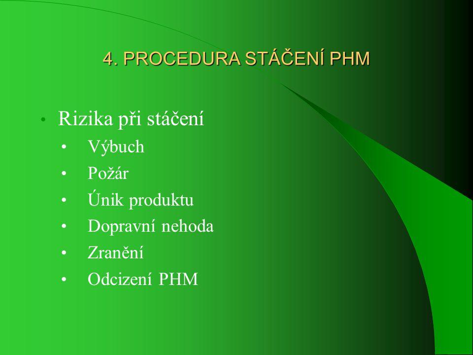 • Rizika při stáčení • Výbuch • Požár • Únik produktu • Dopravní nehoda • Zranění • Odcizení PHM 4.