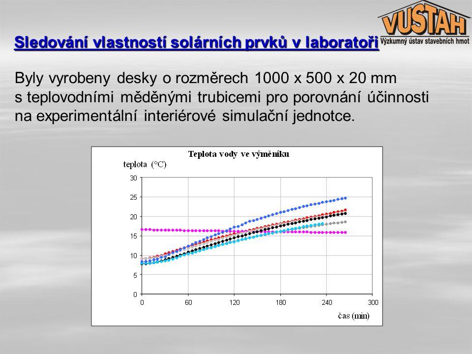 Byly vyrobeny desky o rozměrech 1000 x 500 x 20 mm s teplovodními měděnými trubicemi pro porovnání účinnosti na experimentální interiérové simulační j