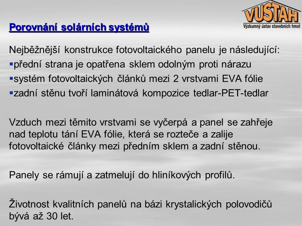Představa budoucího výrobce DAKO Brno, spol.s r.o.