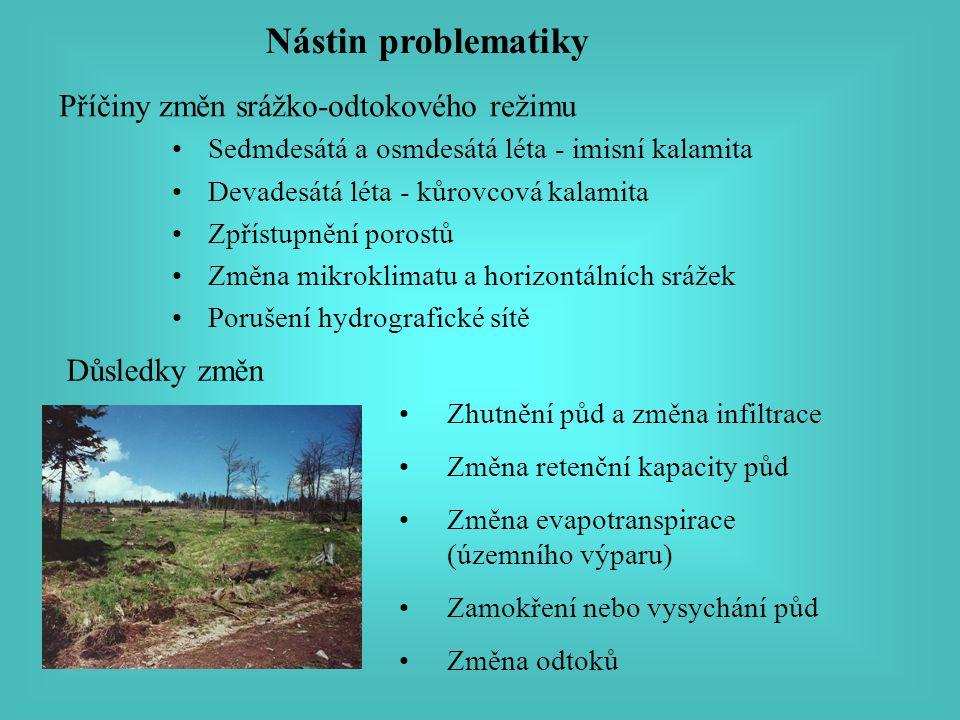 Cíl výzkumné práce Cílem experimentu je popsání odtokového procesu malého zamokřeného horského povodí po devastaci lesního porostu a degradaci půdy antropogenní činností (imise, velkoplošné mechanizované těžby) a detekce jeho změn po následné rekonstrukci hydrografické sítě a při současné ekologicky odůvodněné obnově lesního porostu (včetně praktických hospodářsko technických doporučení pro obdobné poměry).