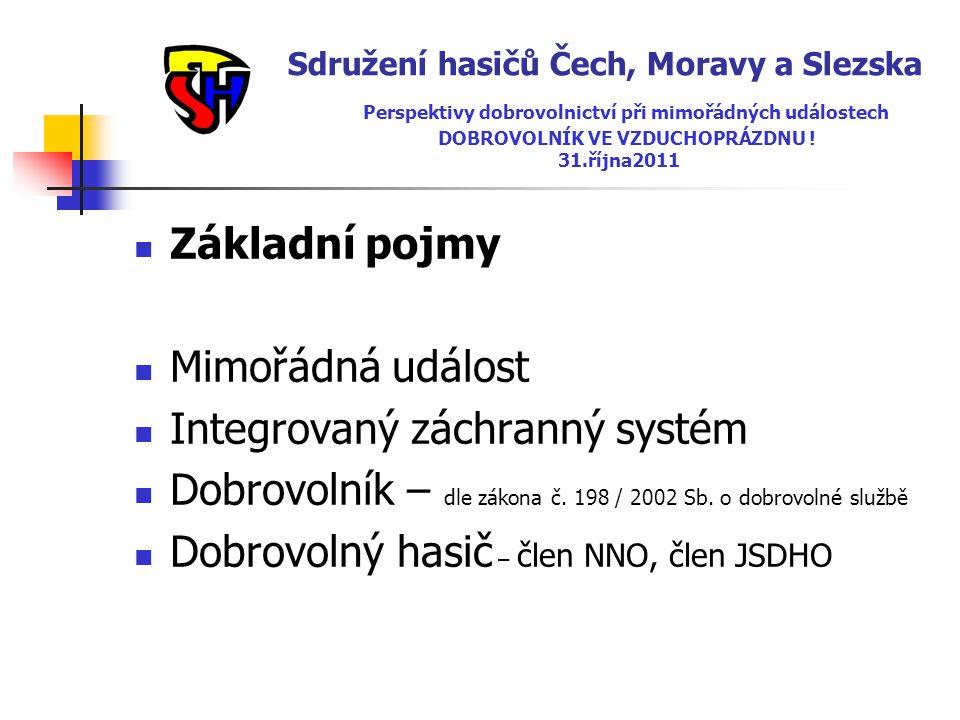 Sdružení hasičů Čech, Moravy a Slezska Perspektivy dobrovolnictví při mimořádných událostech DOBROVOLNÍK VE VZDUCHOPRÁZDNU ! 31.října2011  Základní p