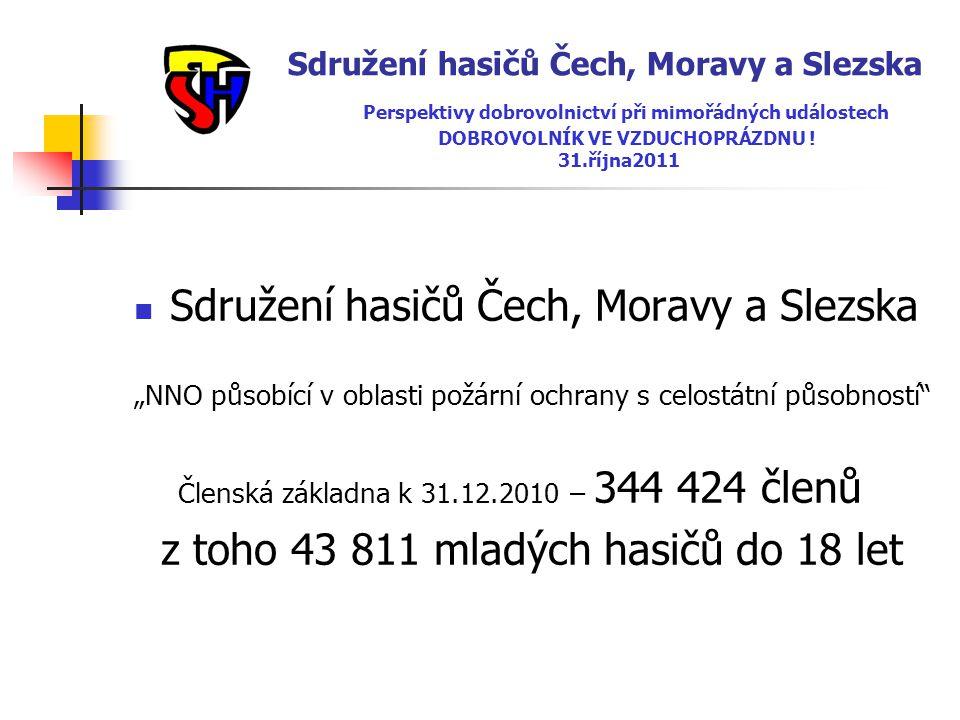 Sdružení hasičů Čech, Moravy a Slezska Perspektivy dobrovolnictví při mimořádných událostech DOBROVOLNÍK VE VZDUCHOPRÁZDNU ! 31.října2011  Sdružení h