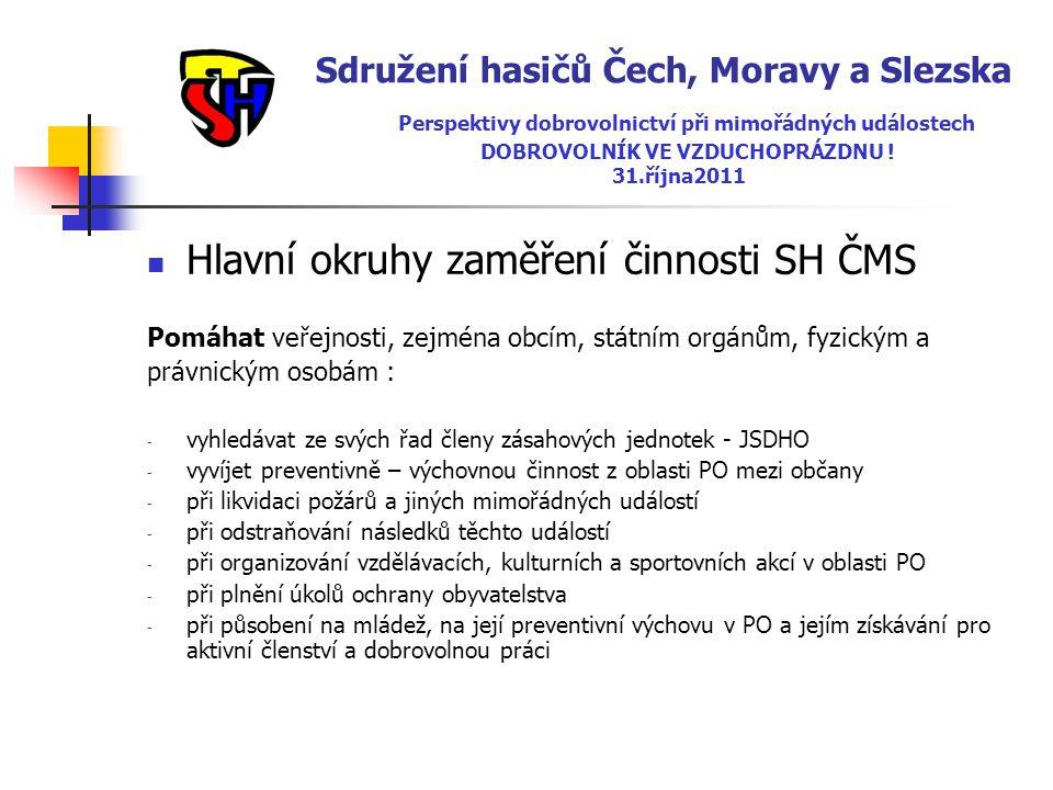 Sdružení hasičů Čech, Moravy a Slezska Perspektivy dobrovolnictví při mimořádných událostech DOBROVOLNÍK VE VZDUCHOPRÁZDNU ! 31.října2011  Hlavní okr