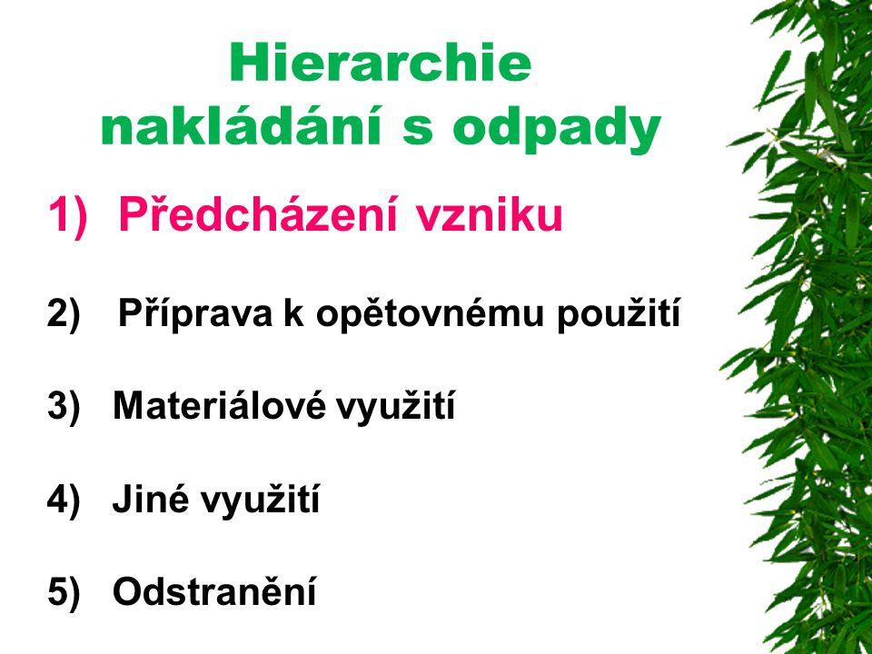 Hierarchie nakládání s odpady 1) Předcházení vzniku 2)Příprava k opětovnému použití 3) Materiálové využití 4) Jiné využití 5) Odstranění