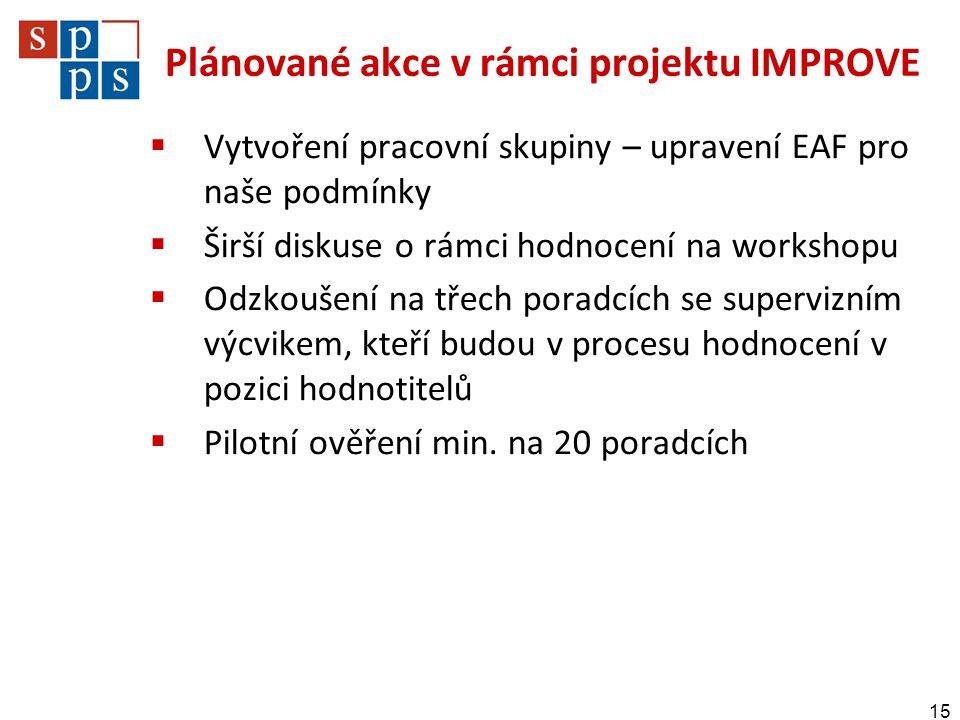 Plánované akce v rámci projektu IMPROVE  Vytvoření pracovní skupiny – upravení EAF pro naše podmínky  Širší diskuse o rámci hodnocení na workshopu 