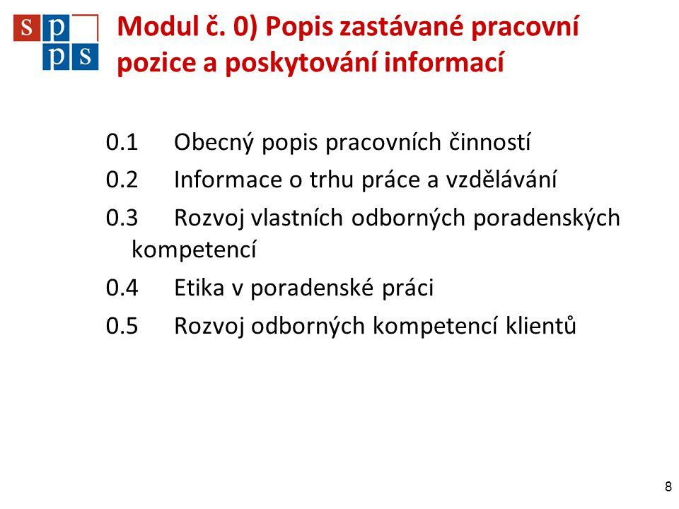 Modul č. 0) Popis zastávané pracovní pozice a poskytování informací 0.1Obecný popis pracovních činností 0.2Informace o trhu práce a vzdělávání 0.3Rozv