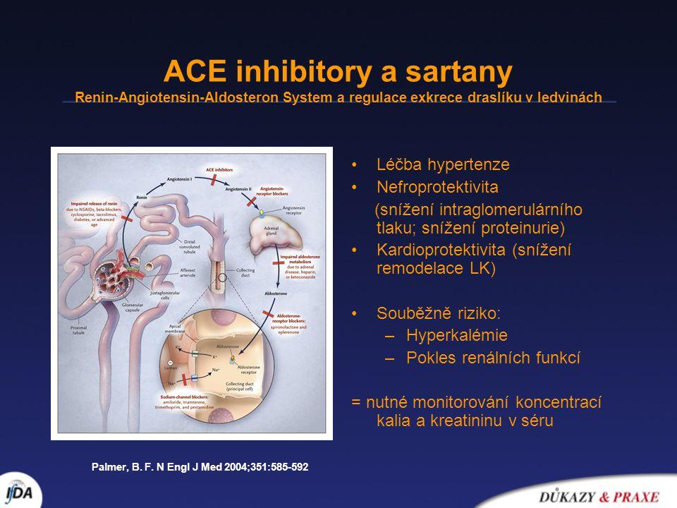 ACE inhibitory a sartany Renin-Angiotensin-Aldosteron System a regulace exkrece draslíku v ledvinách •Léčba hypertenze •Nefroprotektivita (snížení intraglomerulárního tlaku; snížení proteinurie) •Kardioprotektivita (snížení remodelace LK) •Souběžně riziko: –Hyperkalémie –Pokles renálních funkcí = nutné monitorování koncentrací kalia a kreatininu v séru Palmer, B.